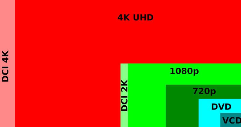 4k-comparison